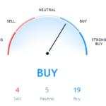 bitcoin us dollar technical analysis bitcoin price for today