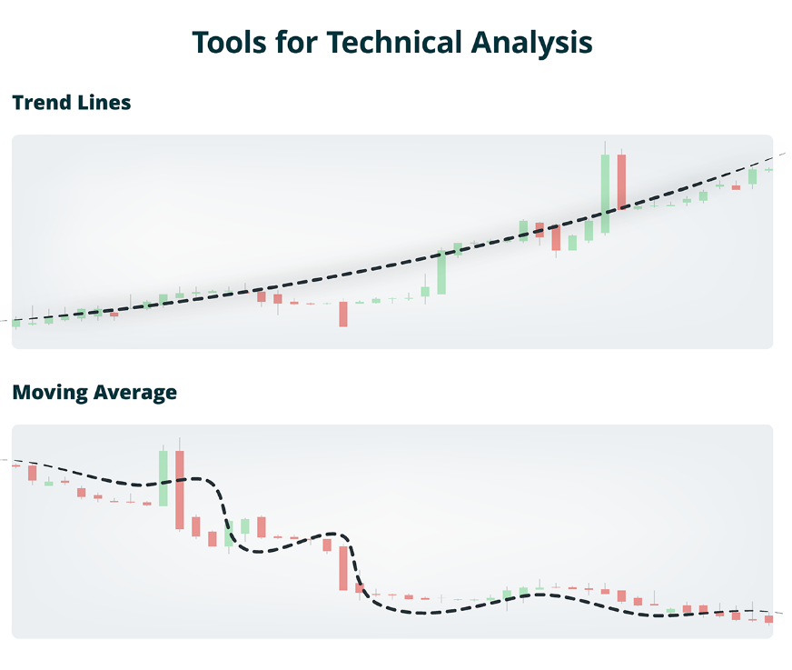 tools for technical analysis how to predict crypto price trends