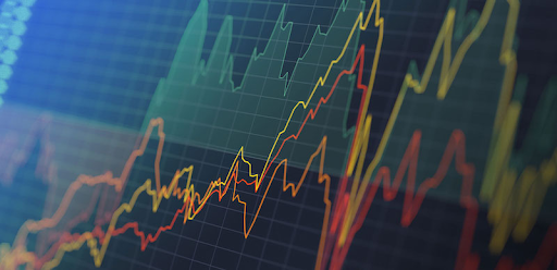 Crypto Trader Chart